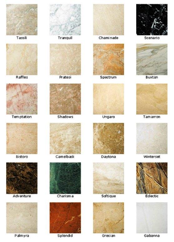Taf Building Materials Gambia Ltd